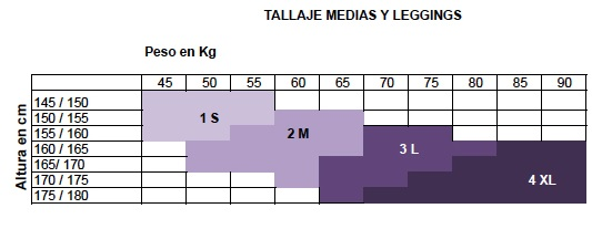 TALLAS MY SHAPES